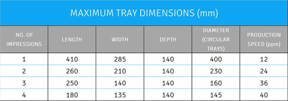 EC2016 tray sizes.jpg