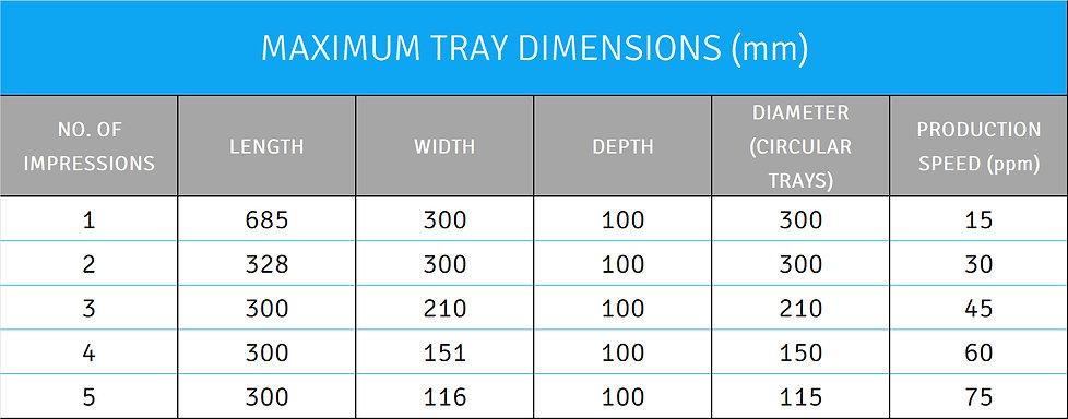 SL4 tray sizes.jpg