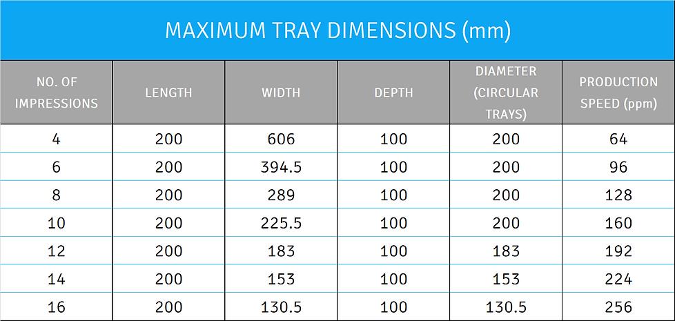 REVOLUTION-XL-TWIN MAXIMUM TRAY DIMENSIO