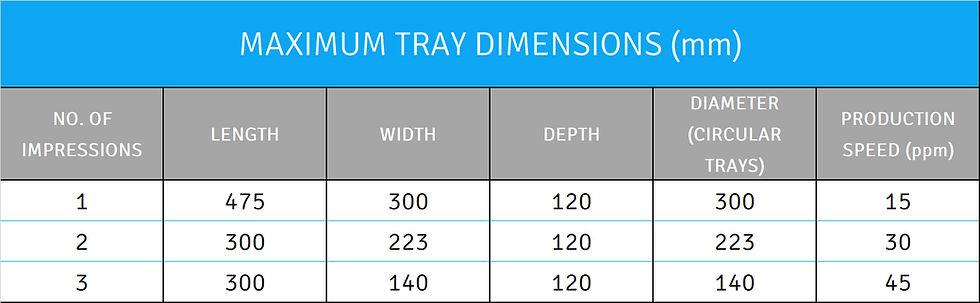 SL2 tray sizes.jpg