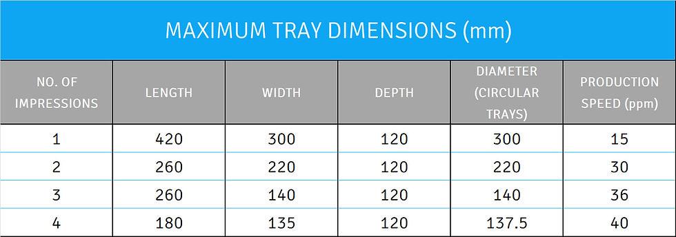 EC182 tray sizes.jpg