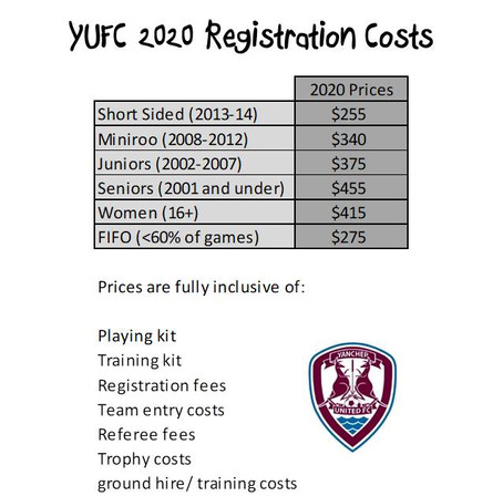2020 Registrations are now open