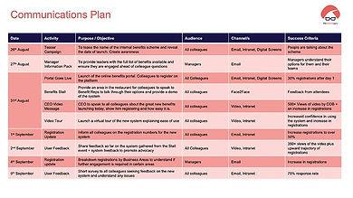 internal comms plan template