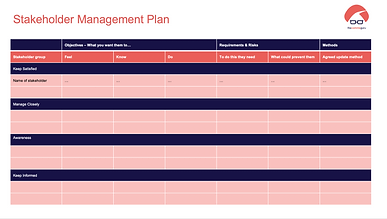 stakeholder managent plan template