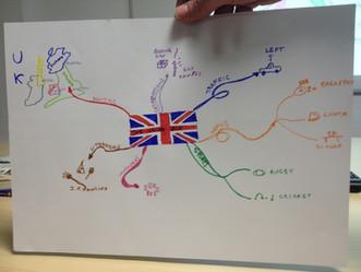 Aprendizaje de idiomas y Pensamiento Visual