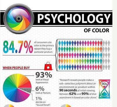 Psychology of Color Creative Market