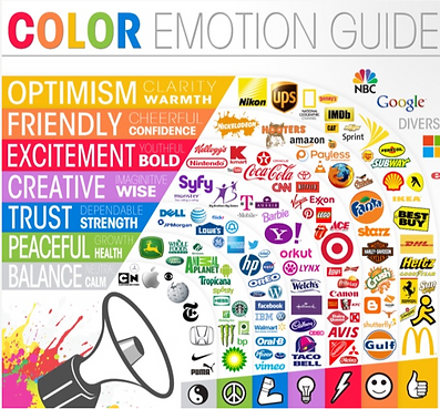 Color Emotion Guide Creative Market