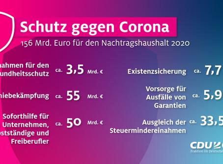 Update   Coronavirus: Informationen für Bürger, Arbeitnehmer und Unternehmen