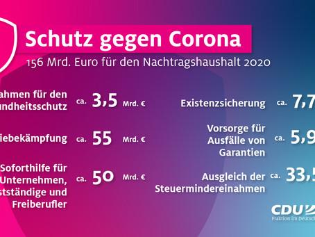 Update | Coronavirus: Informationen für Bürger, Arbeitnehmer und Unternehmen