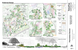 Residential Meadow Preferred Design