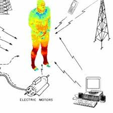 Electromagnetic Radation