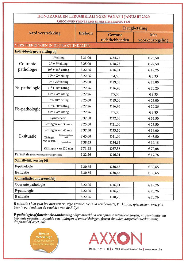 geconventioneerde kinesist kortrijk , Dynamiek kortrijk, Honoraria kinesitherapie, tarief terugbetaling