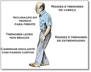 terapia_da_fala_na_doença_de_parkinson.png