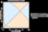 Two Balloons Airflow Phase Diagram