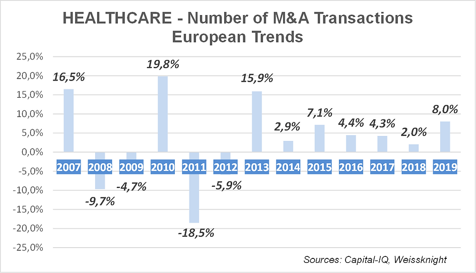 Healthcare M&A trends 2020.png