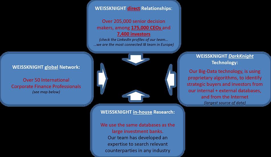 Weissknight direct Reach - 2020.png