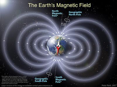 Elektromangetväli on kõigel, ka planeedil Maa