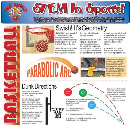 STEM in Sports!