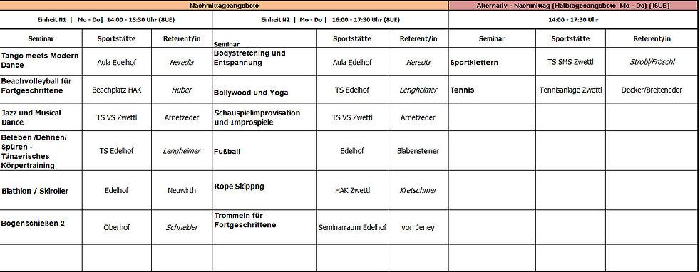 Programm_und_Sportstätten_NM_2020.jpg