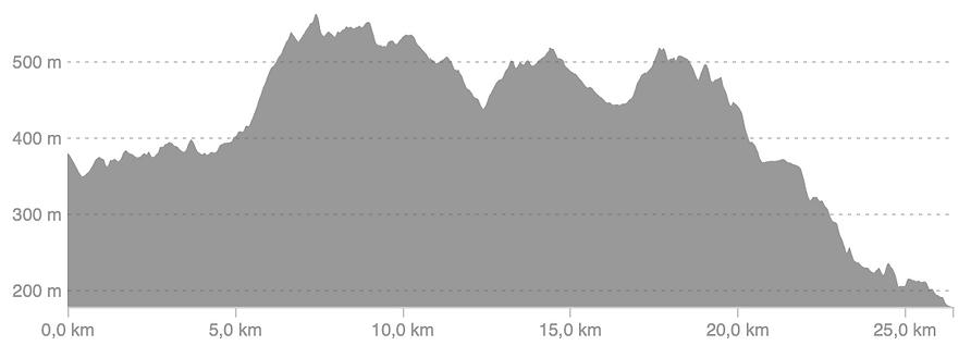 Dénivelé - 26 km.png