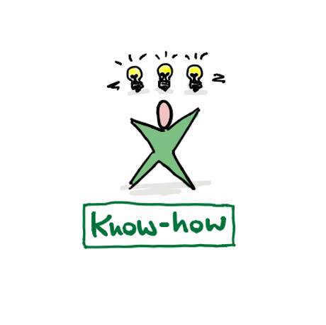 Know-how2.PNG