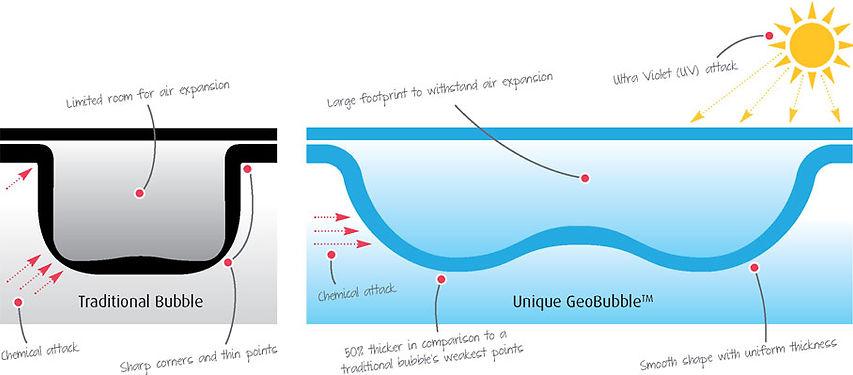 geobubble-diagram-1.jpg