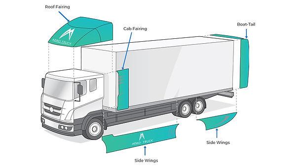 Truck Aerodynamics 5  (1)_edited.jpg