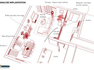 Analyse implantation.jpg