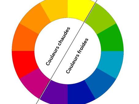 Effets et symboliques des couleurs en décoration