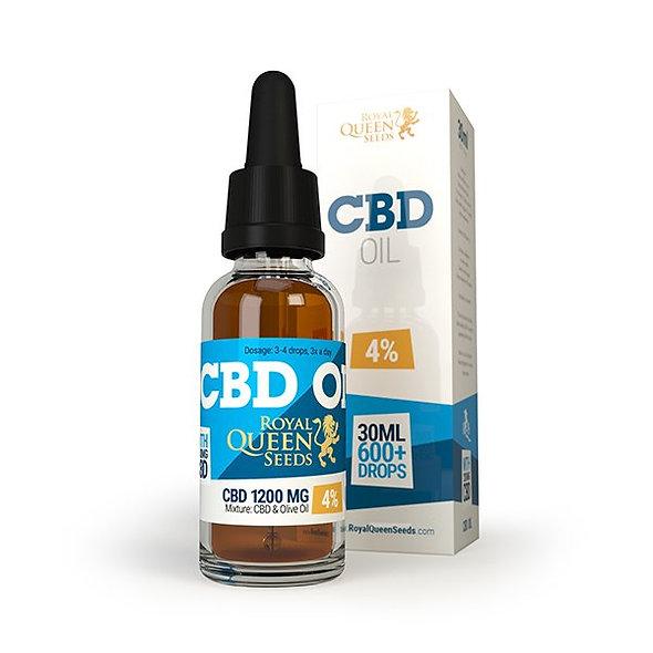 CBD Öl Royal 4%
