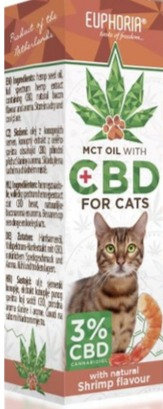 CBD OIL FOR CATS 3%