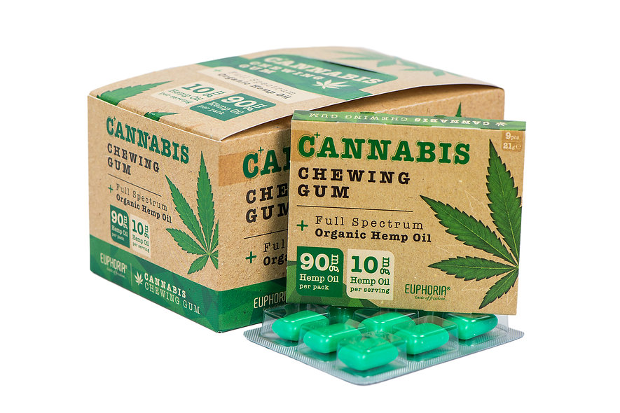 CANNABIS CHEWING GUM WITH HEMP OIL