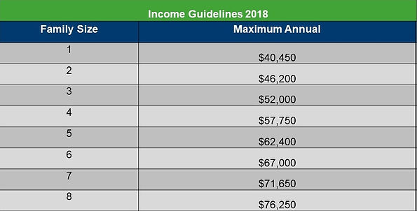 HUD income guidelines 2018.jpg