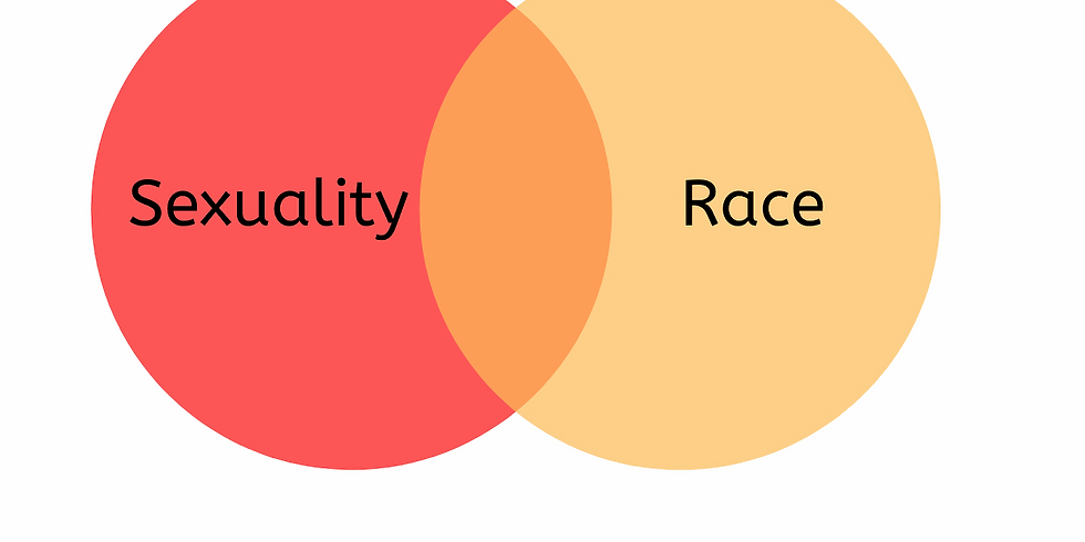 Power and Privilege: Real Talk about Race and Sexuality