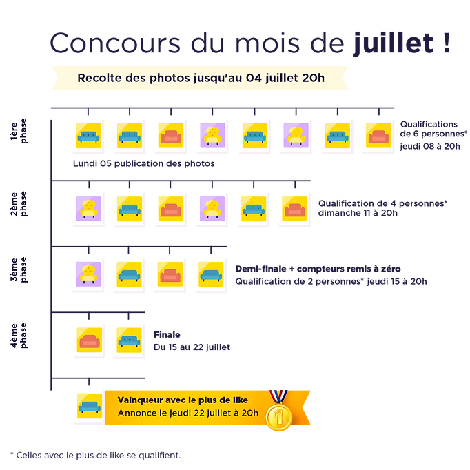 phases-du-concours_website.png