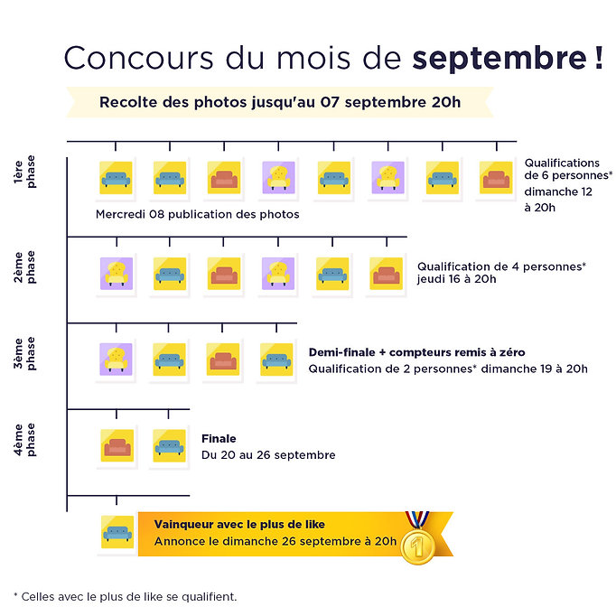 phases-du-concours_website.jpg