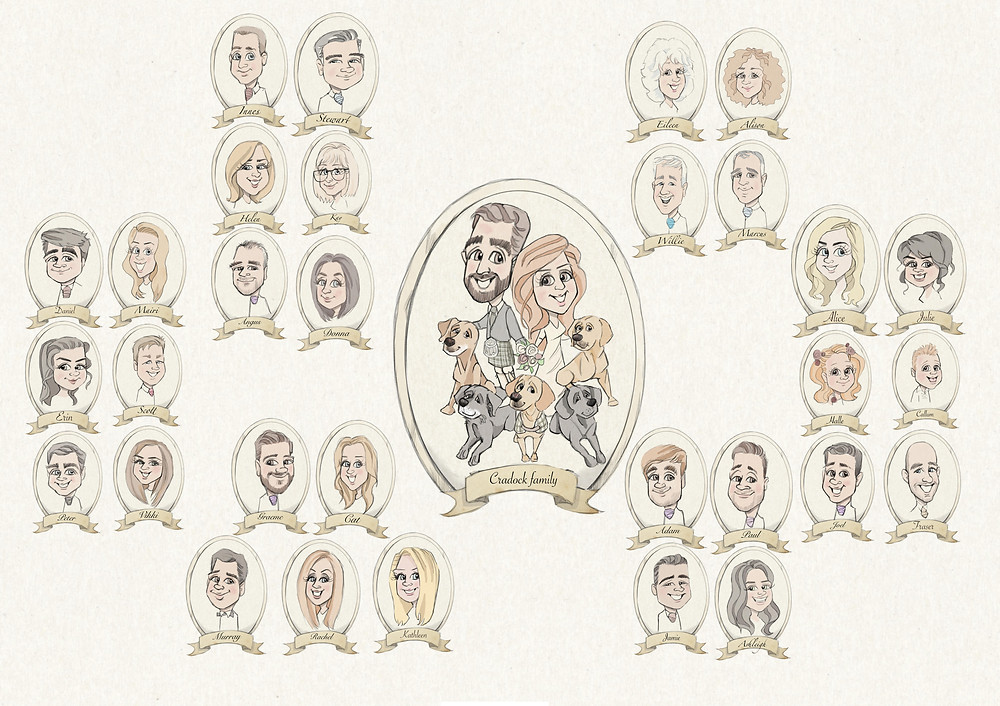 Micro wedding personalised table plan and wedding favours   picky pencil caricature