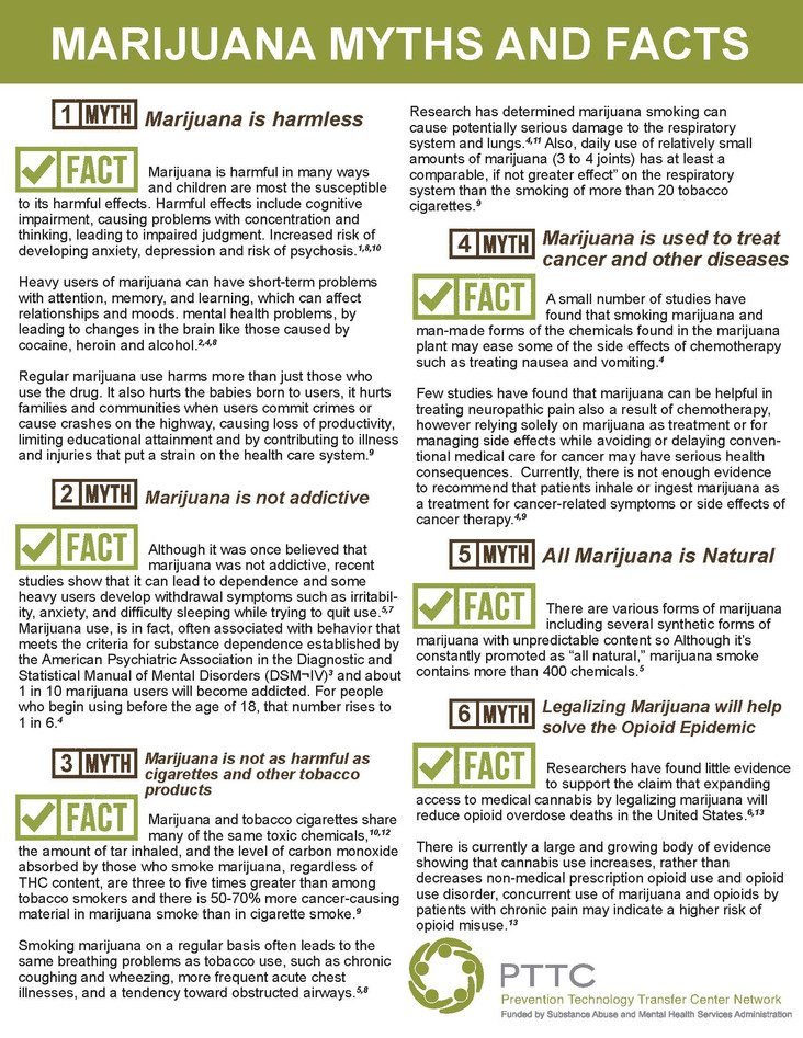 Factsheet Marijuana