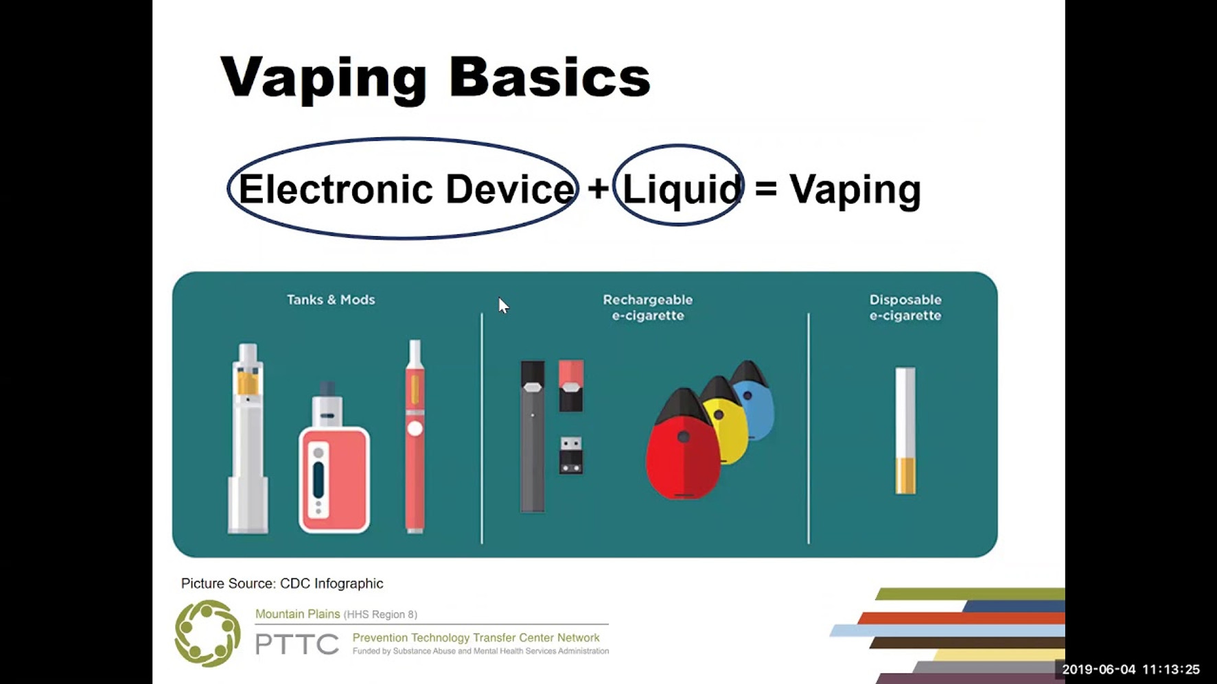 Vaping Among Adolescents - What We Know and What We Don't