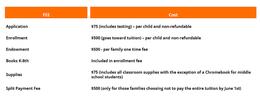 annual fees.PNG