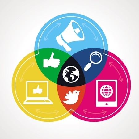 How To Make Your Business More Social
