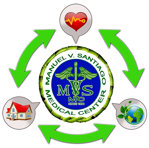 Health, Environment, Community, Mission