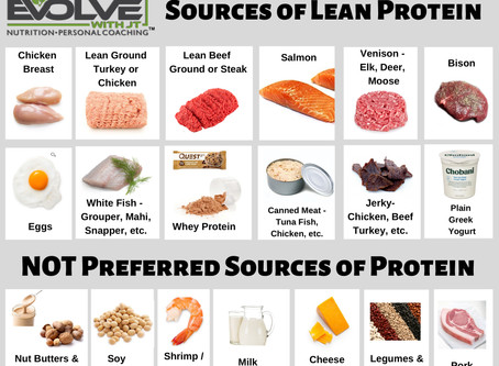 Know Your Foods!