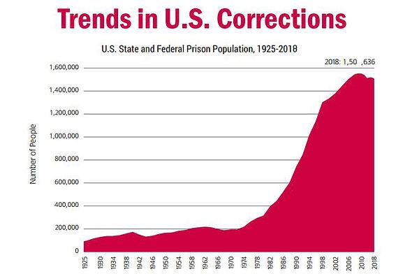 prison  graph.jpg