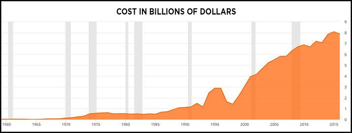 prison_cost.jpg