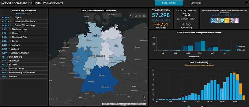 Dashboard Deutschland vom 30.03.2020.jpg