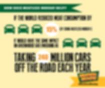 041515_EARTHDAY_infographics5-1.png