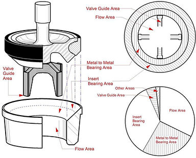 instruction of full open valve and seat.