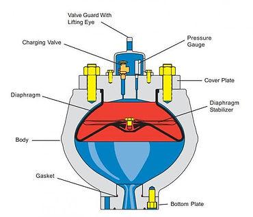 instruction of pulsation dampener.jpg