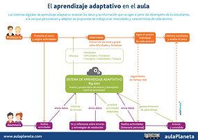 infografiaa adaptativo.jpg